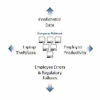 company_network
